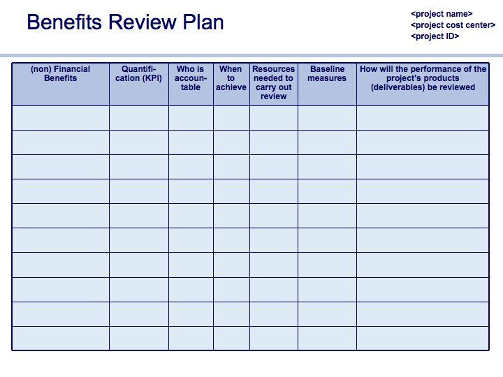 prince2 project plan template free - prince2 in practice benefits review plan building block