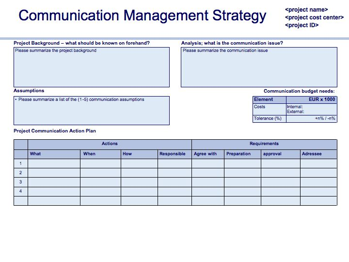 Communication Plan Project Communication Plan Strategy