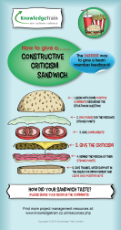 how-to-give-a-constructive-criticism-sandwich-infographic-version
