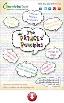 prince2-principles-ebook-website-image