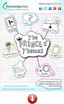 prince2-themes-ebook-image-for-download