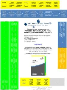 Agile PM Manual tabs 2014 v2