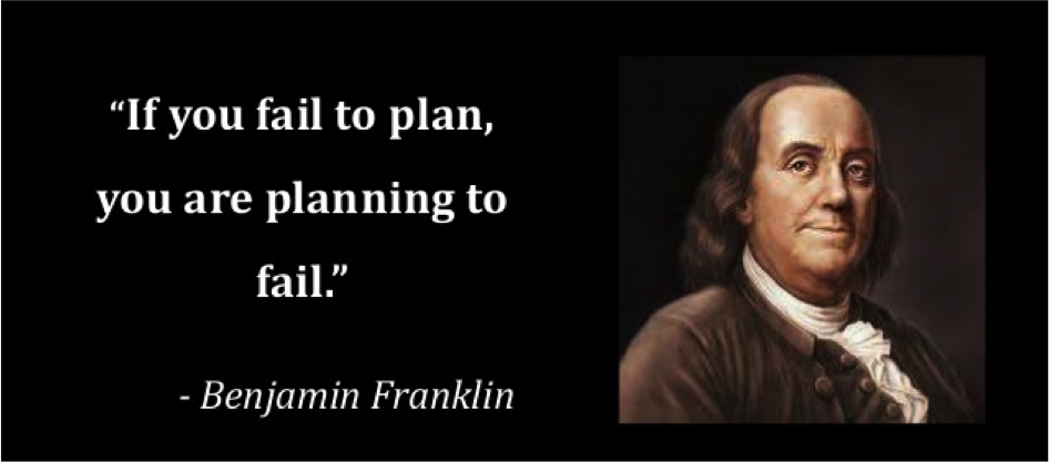 if you fail to plan you are planning to fail I was always taught if you're failing to plan you're planning to fail and that still holds as true now as it ever did the good news is that if you have a solid detailed plan in place the chances of achieving success rise to around 95% or to put it another way if you don't plan in your business you only have a 5% chance of success and.