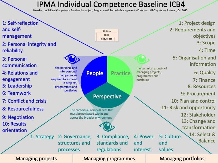 ICB4 (QRC, 200329) v1.0