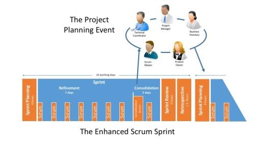 agilepm agile project management handbook v2