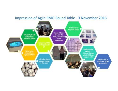 impression-agile-pmo-round-table-3-february-2016