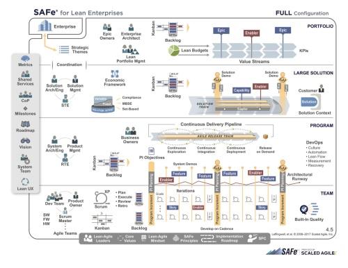PRINT-4.5-BP-FULL-Configuration-8.5x11