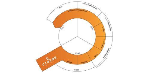 Plaatje-170601-Cratos_PortfolioCanvas-900x444