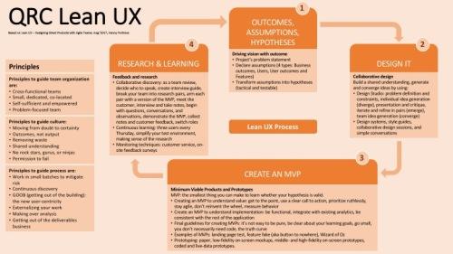 Lean UX (QRC, 170812) v1.0