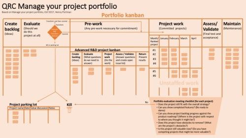 Manage your portfolio (QRC, 171017) v1.0