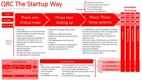 Startup way (QRC, 180109) v1.0