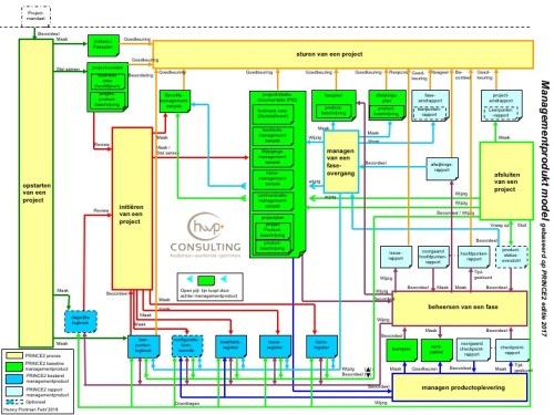 P2 QRC (Produktmodel NL, 180222) v1.0