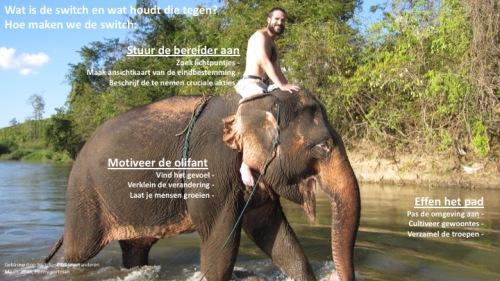 Switch (bereider, olifant, pad, 180321) v1.0