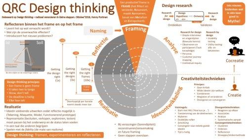 Design thinking (QRC, 181005) v1.0
