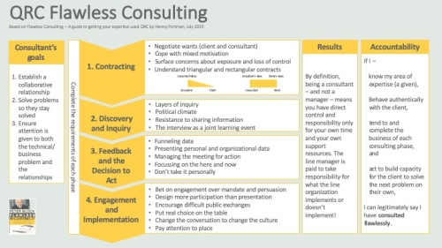 QRC (Flawless consulting, 190628) v1.0